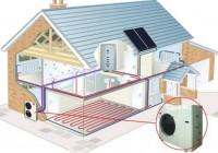Schéma d'un installation de pompe à chaleur
