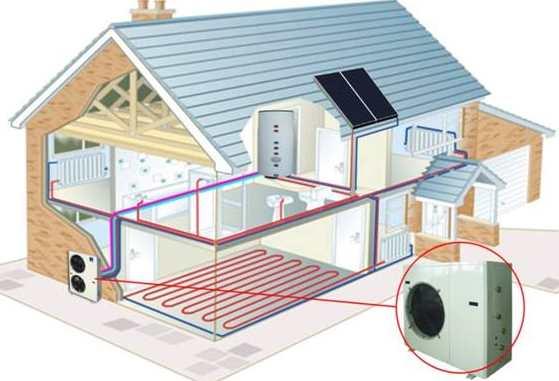 tout ce qu 39 il faut savoir sur la pompe chaleur. Black Bedroom Furniture Sets. Home Design Ideas