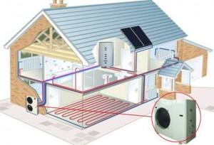 Schéma d'installation de pompe à chaleur